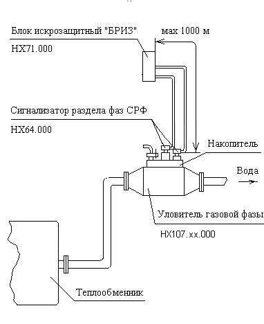 Схема монтажа Системы контроля